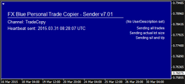 FX Blue Personal Trade Copier for MT4 - User guide