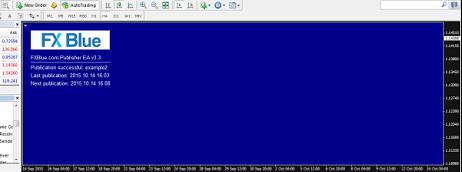 FX Blue Publisher EA for MT4 - User guide