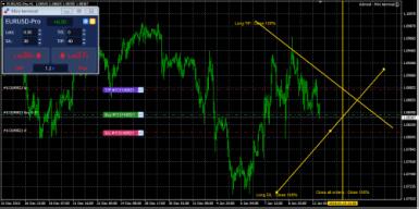 FX Blue Trading Simulator v3 for MT4 - User guide