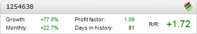 Forex Moola EA - Live Account Statement