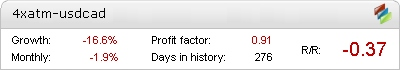 4X ATM EA - Demo Account Statement