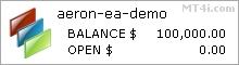Aeron EA - Demo-account Testresultaten met EURUSD en USDCAD Valutaparen - Statistieken Toegevoegd 2019