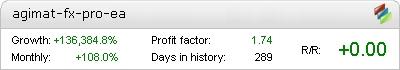 Agimat FX Pro EA - Demo Account Statement