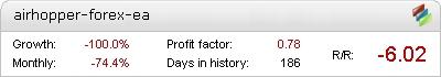 Airhopper Forex EA - Live Account Statement