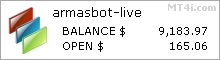 Armas Bot - Live Account Trading Results Using EURUSD And GBPUSD Currency Pairs
