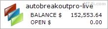 Auto Breakout PRO EA - ნგარიშის Trading შედეგები გამოყენება ეს Forex ექსპერტი მრჩეველი და FX სავაჭრო რობოტი EURUSD, GBPUSD, USDCHF, AUDUSD და USDJPY სავალუტო წყვილები