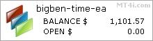 Bigben Time EA - Live Account Statement