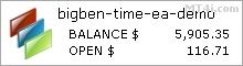 Bigben Time EA - Demo Account Statement