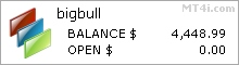 Big Bull FX Forex Trading Robot - Demo Account Test Results Using EURUSD, GBPUSD, USDJPY, AUDUSD And XAUUSD (Gold)