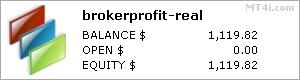 Broker Profit Magánszemély Éles Számla stats