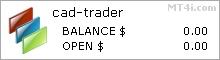 cad-trader Results