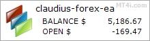 claudius-forex-ea Results