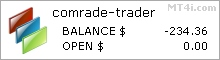 Comrade Trader EA - Live Account Trading Results Using The EURUSD And GBPUSD Currency Pairs