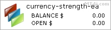 Currency Strength EA - Live Account Statement