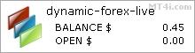 დინამიური Forex Trading Robot - ნგარიშის Trading შედეგები გამოყენება EURUSD და GBPUSD სავალუტო წყვილები