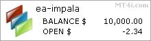 ea-impala Results
