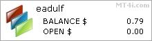 eadulf Forex Expert Advisor - Live Account Statement