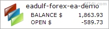 eadulf Forex Bot - Demo Account Test Results Using The EURUSD Currency Pair - Stats Added 2018