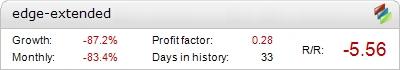 Forex EDGE Pro EA - დემო ანგარიშის განცხადება - Extended Version
