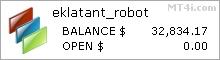 Eklatant Forex Robot - Demo Account Statement