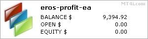 Eros Profit EA stats