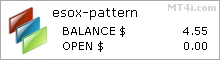 Esox-Pattern Forex FX Trading Bot - Demo Account Test Results Using AUDUSD, EURUSD, GBPUSD, USDCAD And USDCHF Currency Pairs - Added 2017