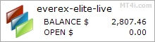 Everex Elite EA - Live Account Trading Results Using EURUSD And GBPUSD Currency Pairs