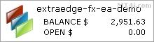 ExtraEdge FX EA - Demo Account Statement