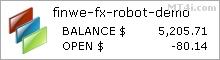 Finwe Forex Robot - Demo Account Statement