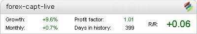 ForexCapt EA - Live Account Statement
