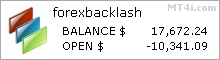 Forex Backlash FX Bot - Live Account Trading Results Using AUDUSD, USDCAD And USDJPY Currency Pairs
