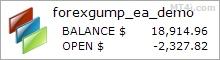 Forex Gump Bot - លទ្ធផលសាកល្បងសាកល្បងគណនីដោយប្រើប្រាស់ AUDUSD, EURCHF, EURGBP, EURJPY, EURUSD, GBPUSD, USDCAD, USDCHF និង USDJPY គូរូបិយប័ណ្ណ - ស្ថិតិបានបន្ថែម 2019