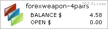 Forex Weapon FX Bot - Live Account Trading Results Using EURUSD, GBPUSD, AUDUSD And GBPJPY Currency Pairs