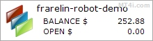 Frarelin Forex Robot - Demo Account Statement
