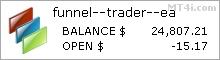 Funnel Trader EA - Live Account Statement