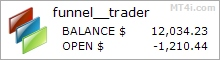 Funnel Trader EA - Demo Account Test Results Using This Forex Expert Advisor And FX Trading Robot With EURUSD, GBPUSD, USDJPY, AUDUSD, NZDUSD, EURJPY, GBPJPY, AUDJPY And NZDJPY Currency Pairs - Stats Added 2018