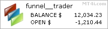 Funnel Trader EA - Demo Account Statement