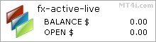 Fx Active Bot - Live Account Trading Results Using EURUSD, GBPUSD And USDJPY Currency Pairs
