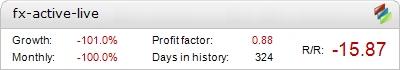 Fx Active EA - Live Account Statement