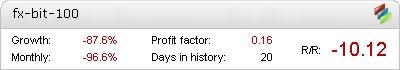 FX-BIT EA - დემო ანგარიშის განცხადება