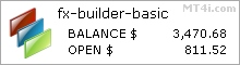 fx-builder-basic Results