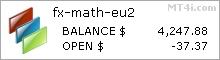 FxMath Hedge Fund Trader - Live Account Statement
