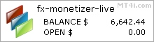 FX Monetizer Bot - Live Account Trading Results Using EURUSD Currency Pair