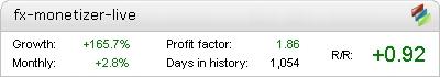 FX Monetizer - izvod računa uživo