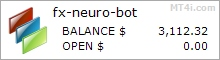 FX-NEURO Bot - Demo Account Test Results Using The AUDUSD Currency Pair - Stats Added 2020