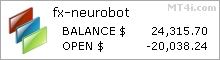 FX-NEURO Bot - Live Account Trading Results Using The AUDUSD Currency Pair - Real Stats Added 2019
