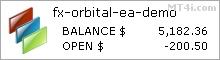 FX-Orbital EA - Demo Account Statement
