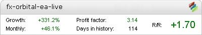 FX-Orbital EA - Live Account Statement