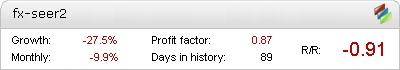 FX-Seer EA - Demo Account Statement