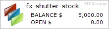 FX Shutter Stock EA - Demo Account Statement